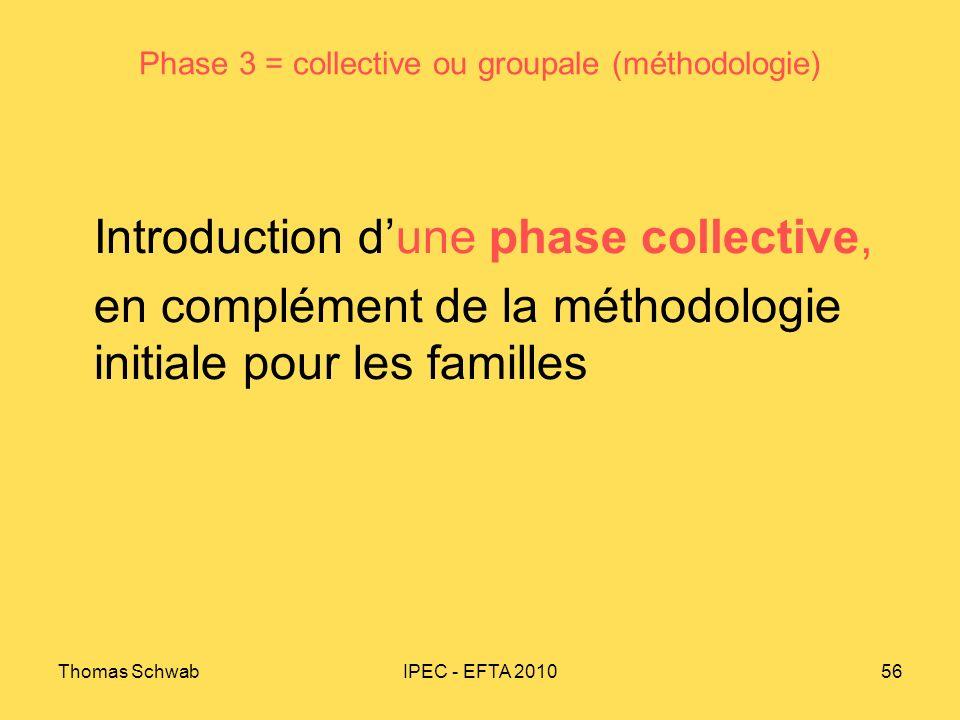 Thomas SchwabIPEC - EFTA 201056 Phase 3 = collective ou groupale (méthodologie) Introduction dune phase collective, en complément de la méthodologie i