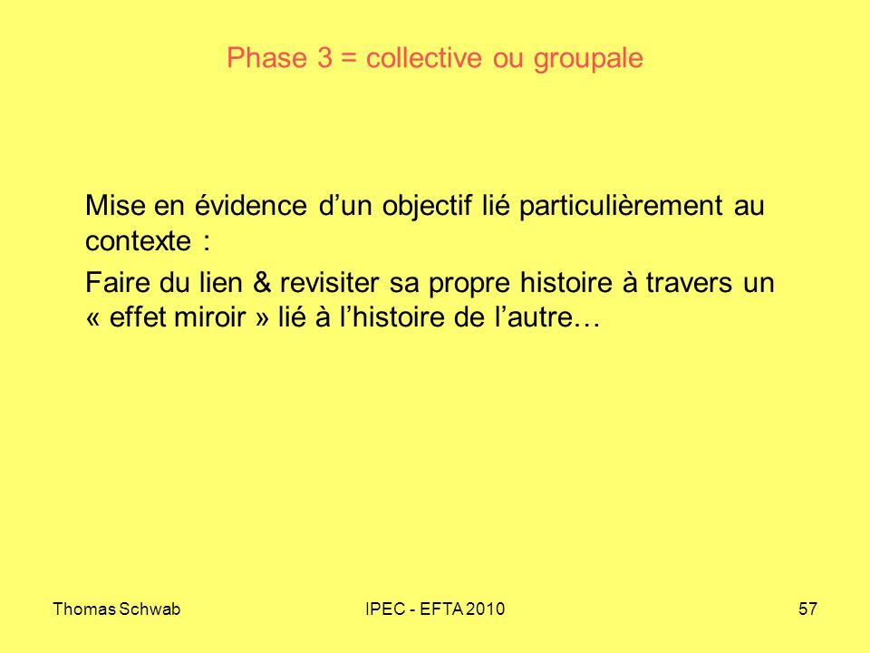 Thomas SchwabIPEC - EFTA 201057 Phase 3 = collective ou groupale Mise en évidence dun objectif lié particulièrement au contexte : Faire du lien & revi