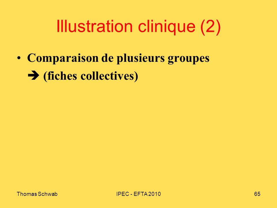 Thomas SchwabIPEC - EFTA 201065 Illustration clinique (2) Comparaison de plusieurs groupes (fiches collectives)