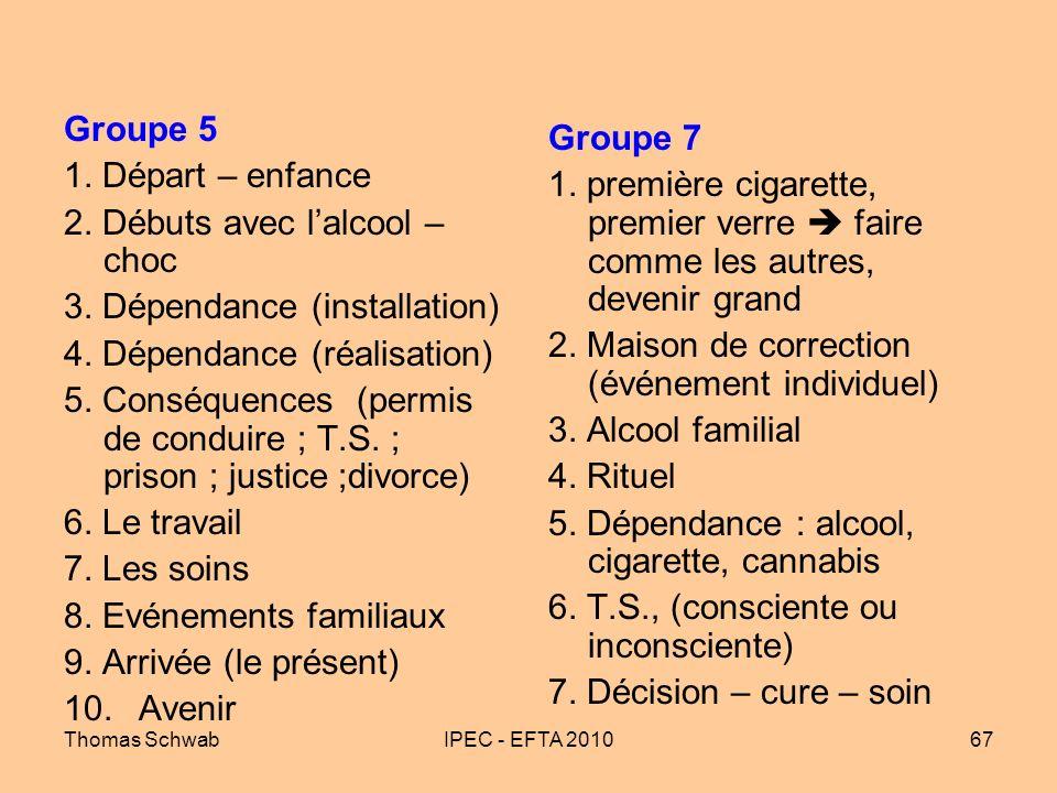 Thomas SchwabIPEC - EFTA 201067 Groupe 5 1. Départ – enfance 2. Débuts avec lalcool – choc 3. Dépendance (installation) 4. Dépendance (réalisation) 5.