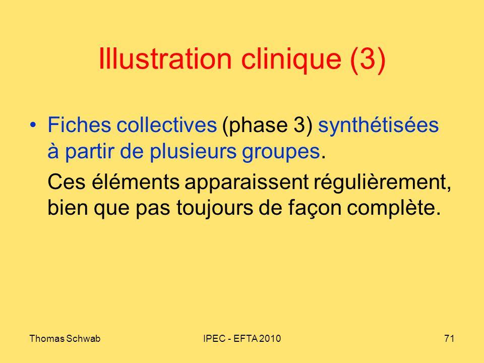Thomas SchwabIPEC - EFTA 201071 Illustration clinique (3) Fiches collectives (phase 3) synthétisées à partir de plusieurs groupes. Ces éléments appara