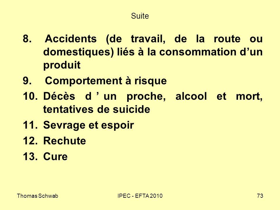 Thomas SchwabIPEC - EFTA 201073 Suite 8.Accidents (de travail, de la route ou domestiques) liés à la consommation dun produit 9.Comportement à risque
