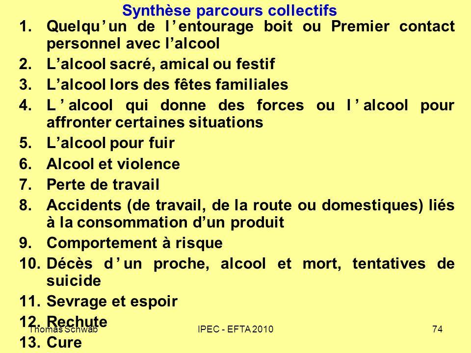Thomas SchwabIPEC - EFTA 201074 Synthèse parcours collectifs 1.Quelquun de lentourage boit ou Premier contact personnel avec lalcool 2.Lalcool sacré,