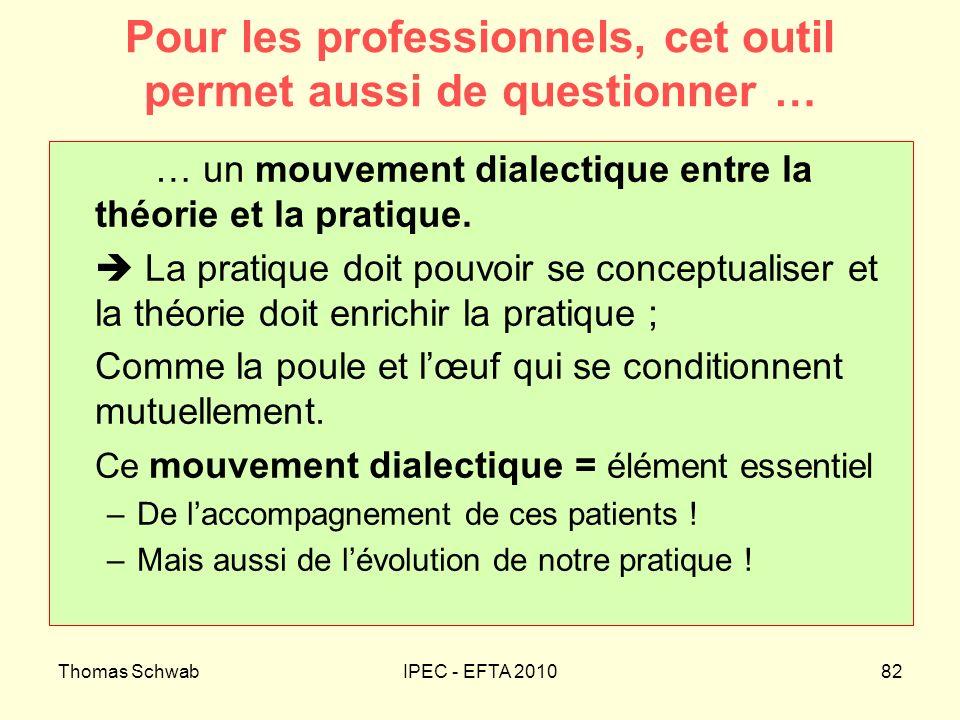 Thomas SchwabIPEC - EFTA 201082 Pour les professionnels, cet outil permet aussi de questionner … … un mouvement dialectique entre la théorie et la pra