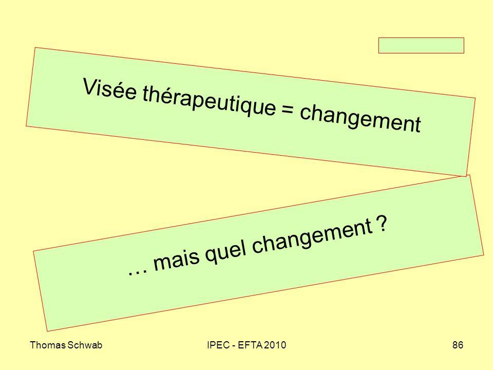 Thomas SchwabIPEC - EFTA 201086 … mais quel changement ? Visée thérapeutique = changement