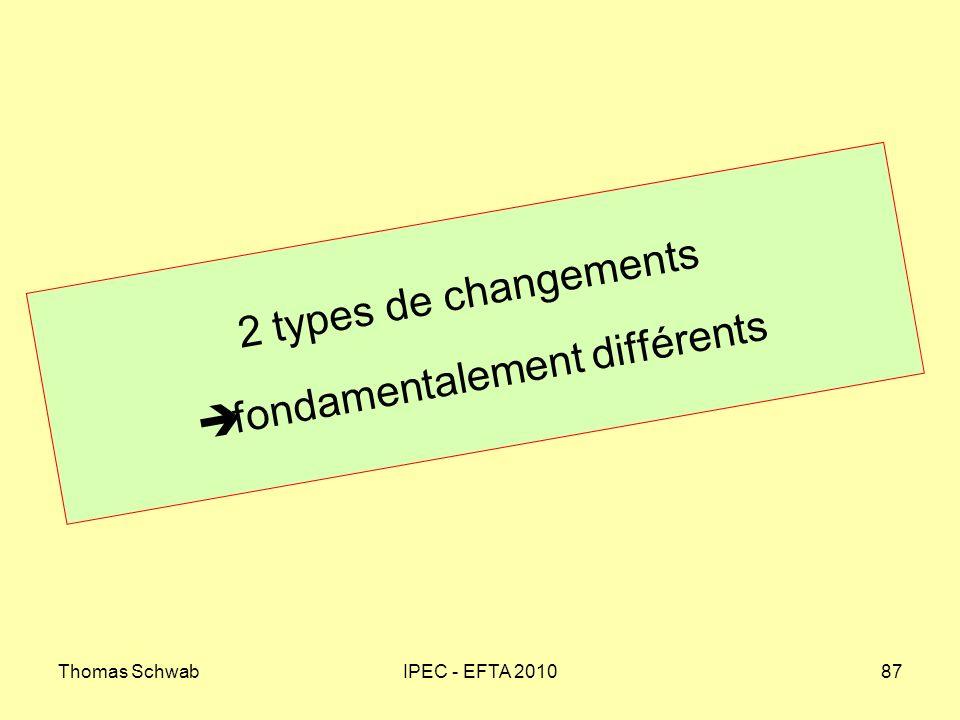 Thomas SchwabIPEC - EFTA 201087 2 types de changements fondamentalement différents