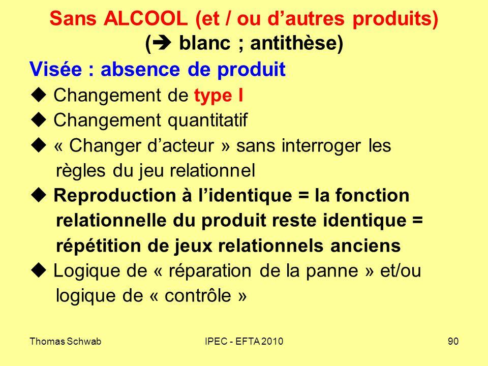 Thomas SchwabIPEC - EFTA 201090 Sans ALCOOL (et / ou dautres produits) ( blanc ; antithèse) Visée : absence de produit Changement de type I Changement