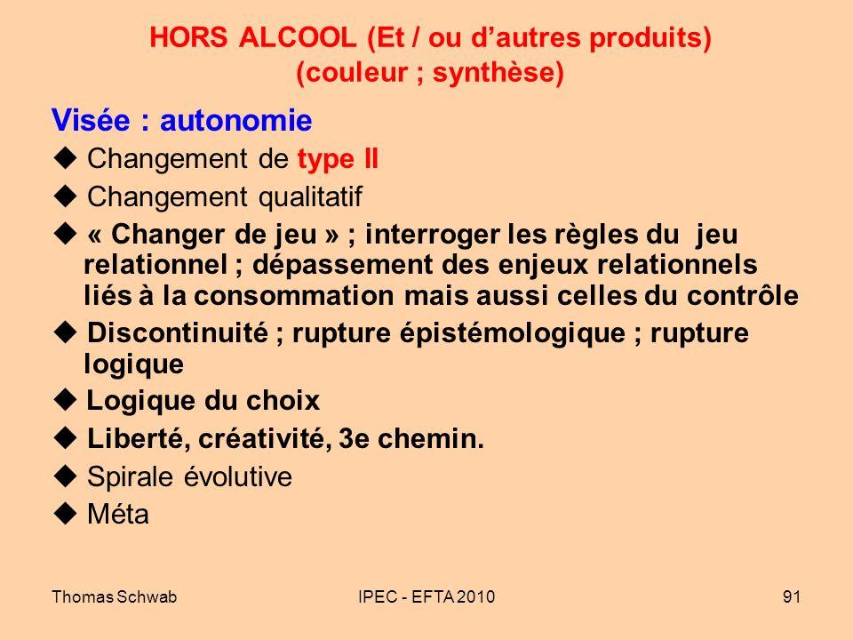 Thomas SchwabIPEC - EFTA 201091 HORS ALCOOL (Et / ou dautres produits) (couleur ; synthèse) Visée : autonomie Changement de type II Changement qualita