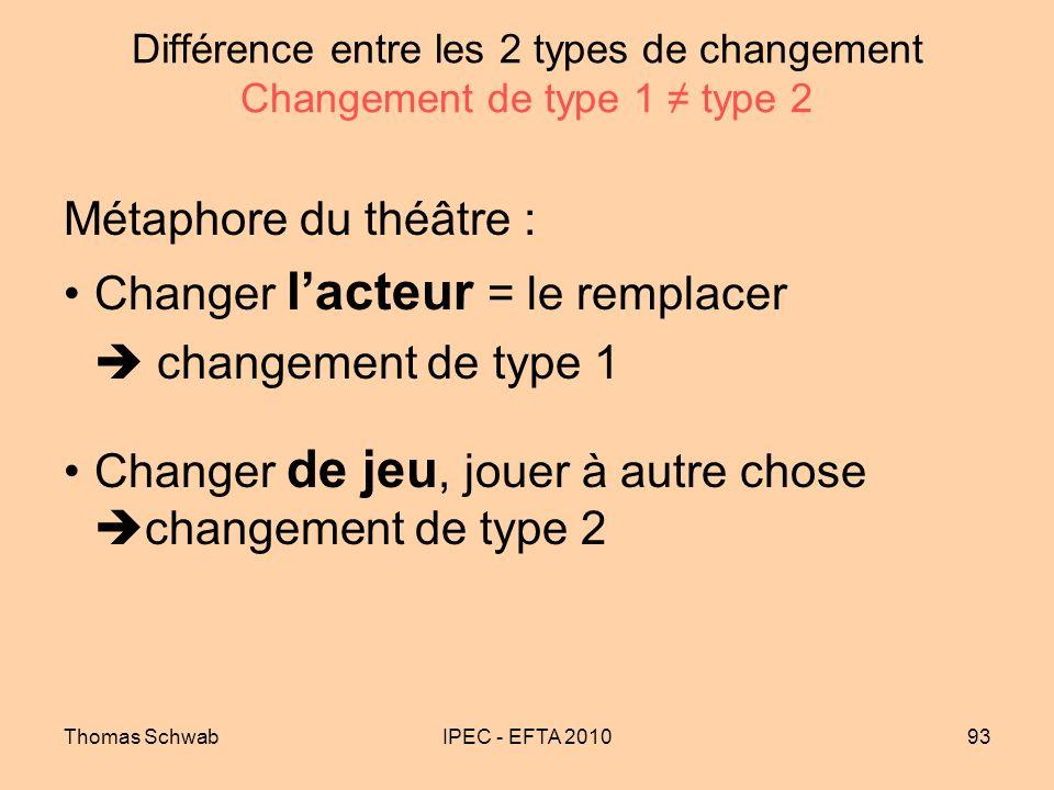 Thomas SchwabIPEC - EFTA 201093 Différence entre les 2 types de changement Changement de type 1 type 2 Métaphore du théâtre : Changer lacteur = le rem