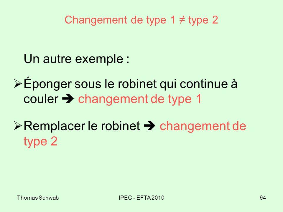 Thomas SchwabIPEC - EFTA 201094 Changement de type 1 type 2 Un autre exemple : Éponger sous le robinet qui continue à couler changement de type 1 Remp