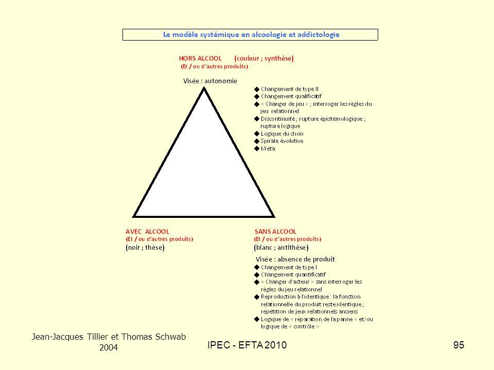 IPEC - EFTA 201095 Jean-Jacques Tillier et Thomas Schwab 2004