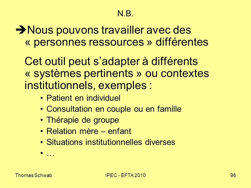Thomas SchwabIPEC - EFTA 201096 N.B. Nous pouvons travailler avec des « personnes ressources » différentes Cet outil peut sadapter à différents « syst