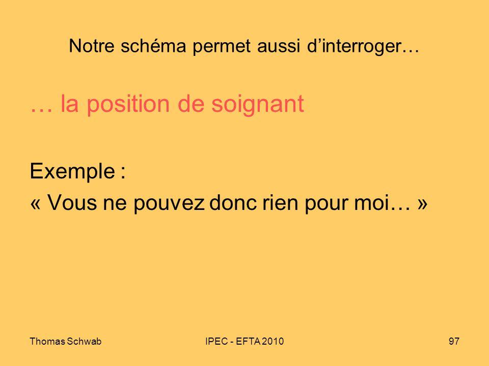 Thomas SchwabIPEC - EFTA 201097 Notre schéma permet aussi dinterroger… … la position de soignant Exemple : « Vous ne pouvez donc rien pour moi… »