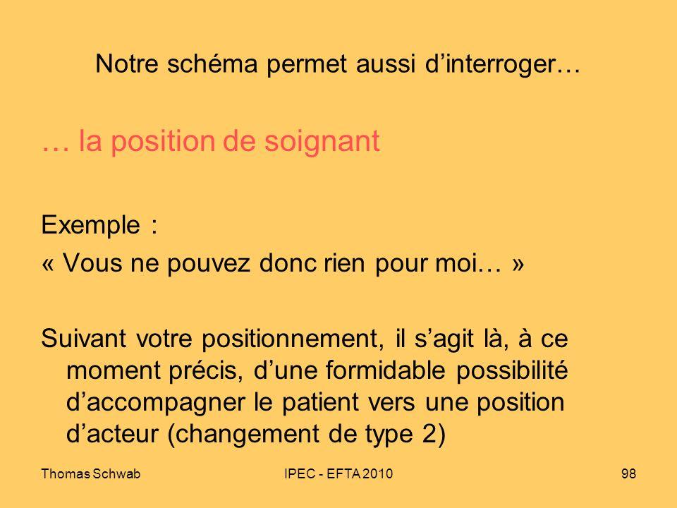 Thomas SchwabIPEC - EFTA 201098 Notre schéma permet aussi dinterroger… … la position de soignant Exemple : « Vous ne pouvez donc rien pour moi… » Suiv