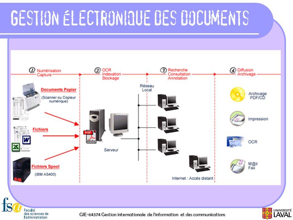 GIE-64374 Gestion internationale de l'information et des communications Gestion électronique des documents