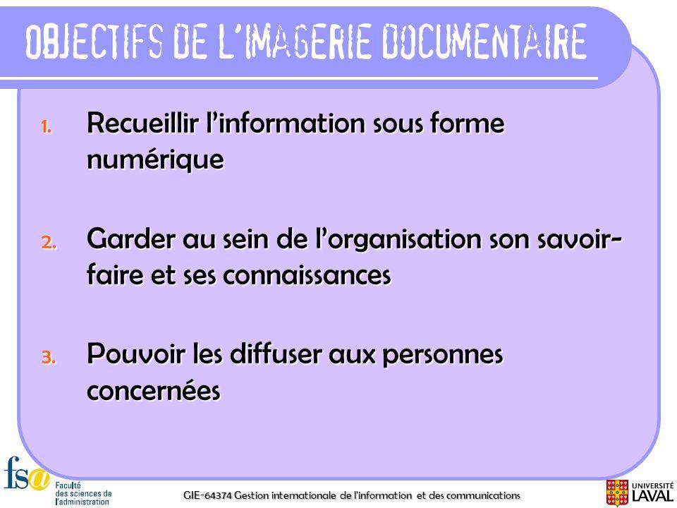 GIE-64374 Gestion internationale de l'information et des communications Objectifs de limagerie documentaire 1. Recueillir linformation sous forme numé