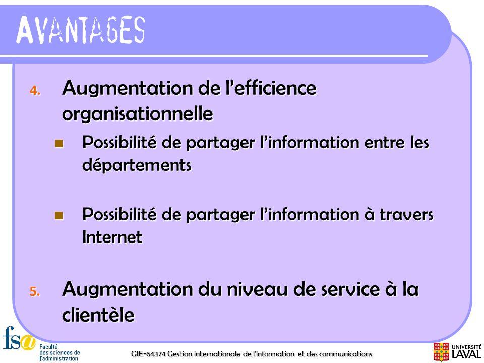GIE-64374 Gestion internationale de l'information et des communications Avantages 4. Augmentation de lefficience organisationnelle Possibilité de part