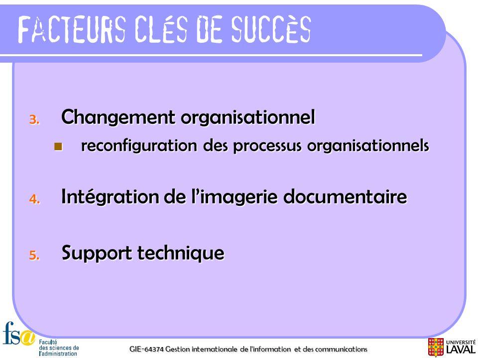 GIE-64374 Gestion internationale de l'information et des communications Facteurs clés de succès 3. Changement organisationnel reconfiguration des proc