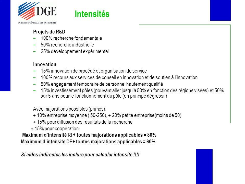 Intensités Projets de R&D –100% recherche fondamentale –50% recherche industrielle –25% développement expérimental Innovation –15% innovation de procé