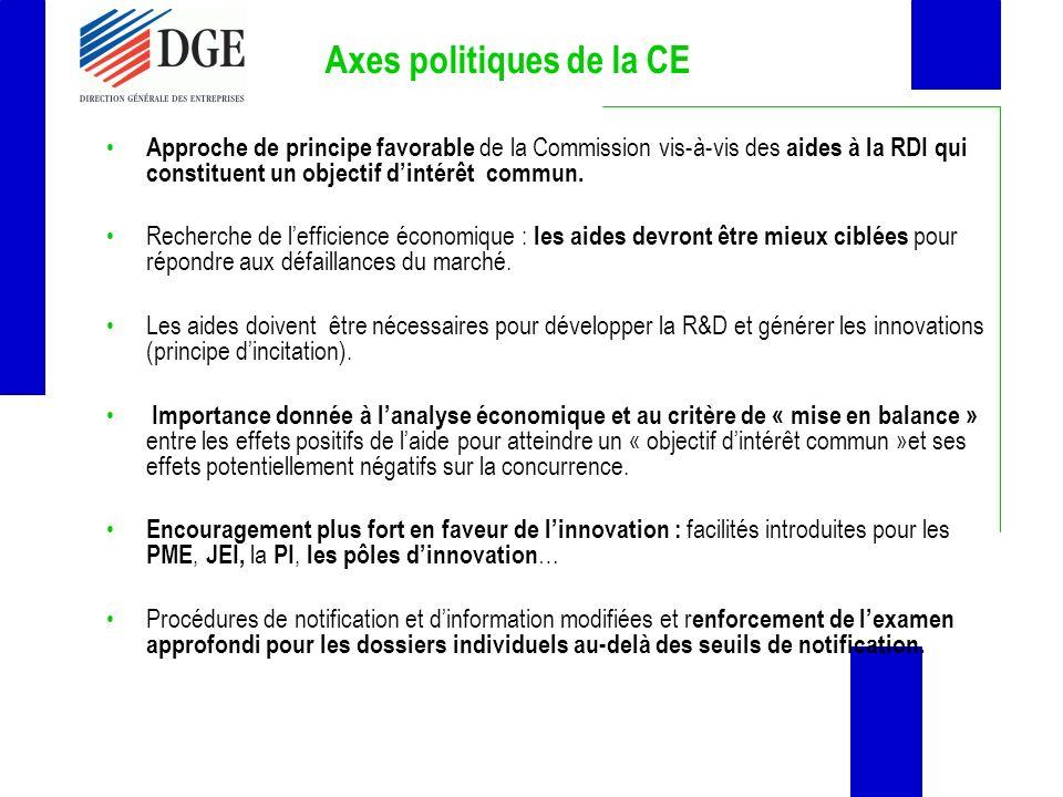 Axes politiques de la CE Approche de principe favorable de la Commission vis-à-vis des aides à la RDI qui constituent un objectif dintérêt commun. Rec