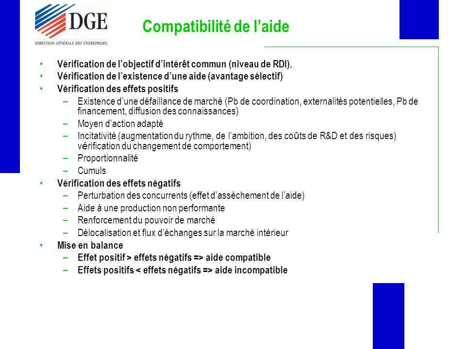 Compatibilité de laide Vérification de lobjectif dintérêt commun (niveau de RDI). Vérification de lexistence dune aide (avantage sélectif) Vérificatio