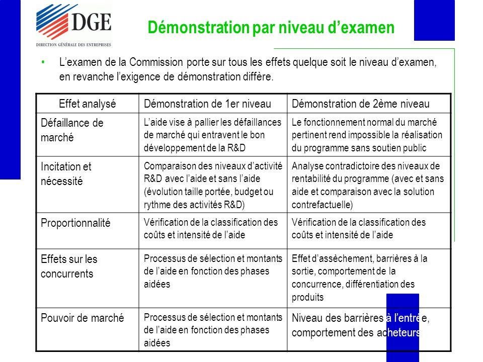 Démonstration par niveau dexamen Lexamen de la Commission porte sur tous les effets quelque soit le niveau dexamen, en revanche lexigence de démonstra