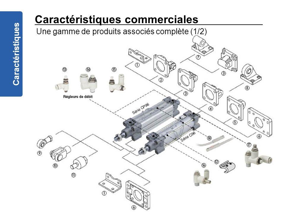 Caractéristiques commerciales Caractéristiques Une gamme de produits associés complète (1/2)