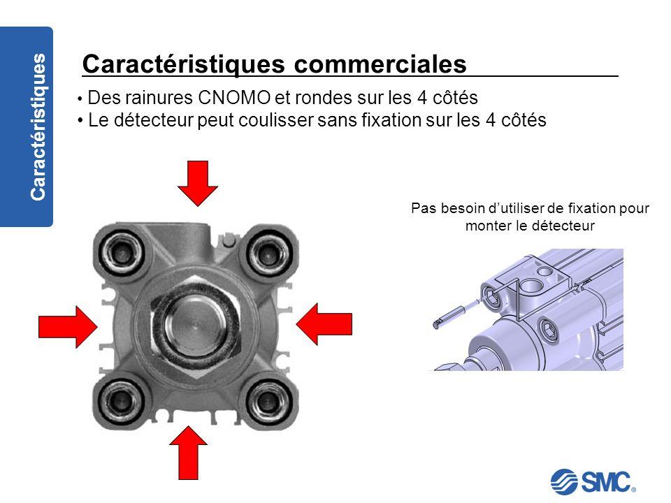 Caractéristiques commerciales Caractéristiques Des rainures CNOMO et rondes sur les 4 côtés Le détecteur peut coulisser sans fixation sur les 4 côtés
