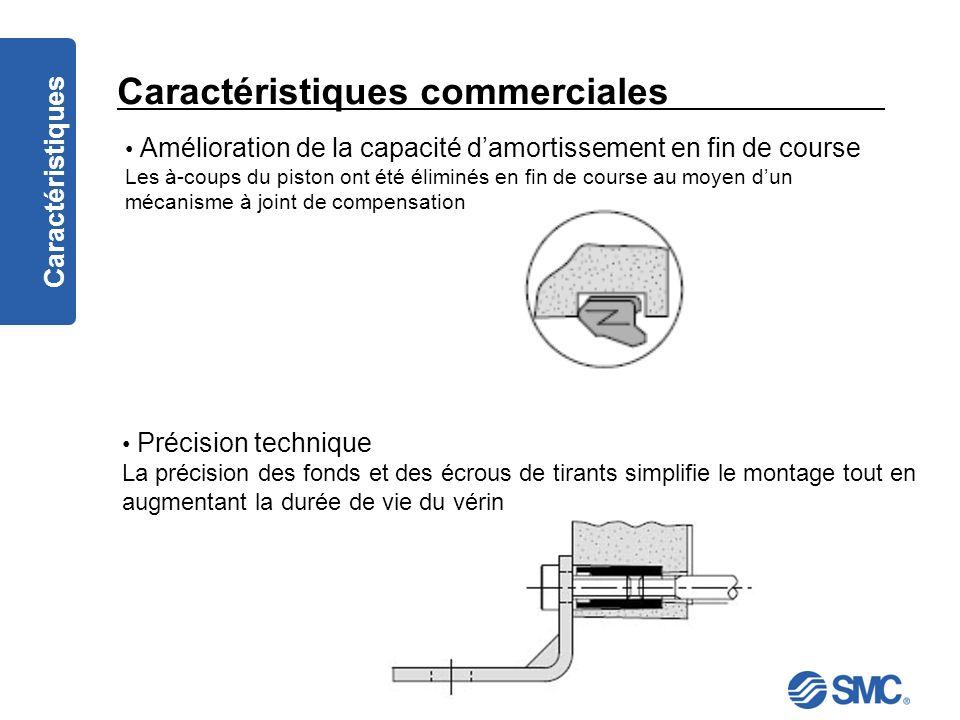 Caractéristiques commerciales Caractéristiques Amélioration de la capacité damortissement en fin de course Les à-coups du piston ont été éliminés en f