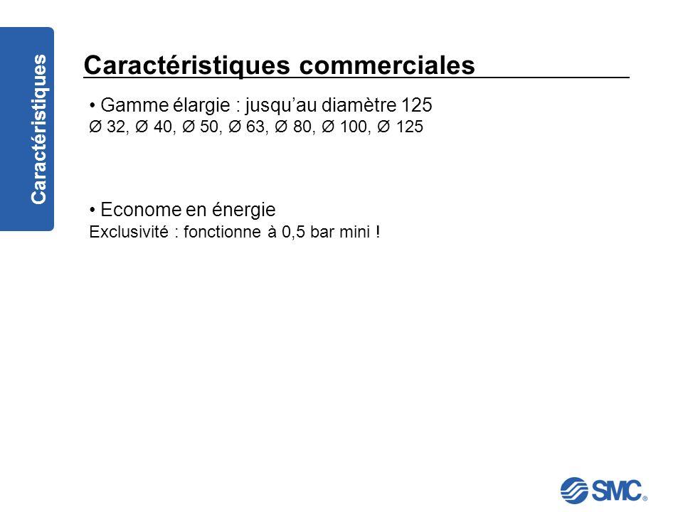 Caractéristiques commerciales Caractéristiques Gamme élargie : jusquau diamètre 125 Ø 32, Ø 40, Ø 50, Ø 63, Ø 80, Ø 100, Ø 125 Econome en énergie Excl