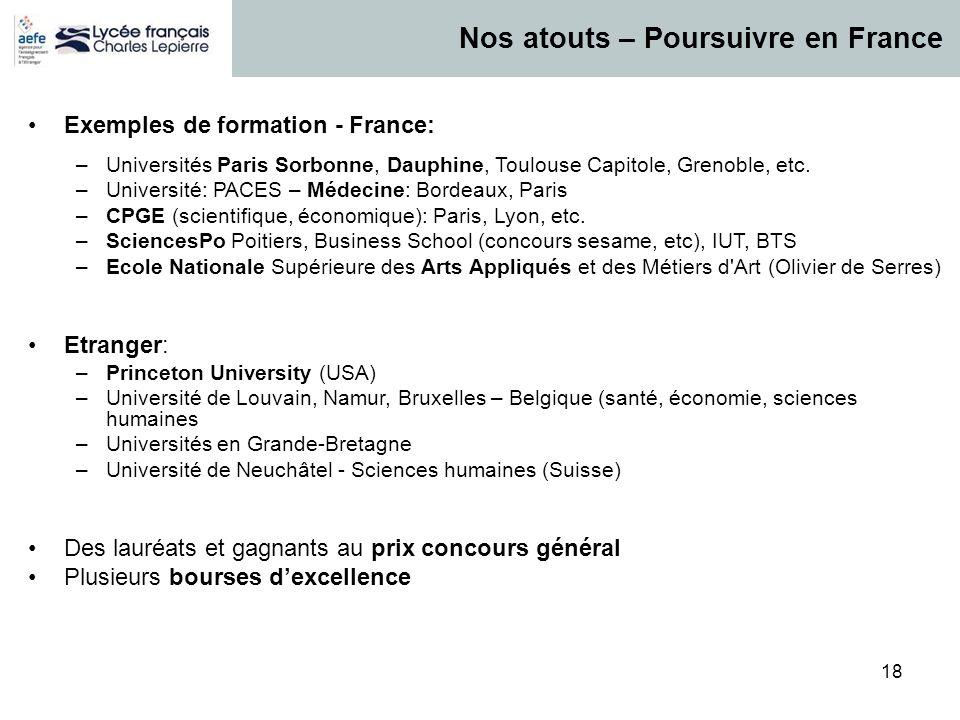 18 Nos atouts – Poursuivre en France Exemples de formation - France: –Universités Paris Sorbonne, Dauphine, Toulouse Capitole, Grenoble, etc. –Univers