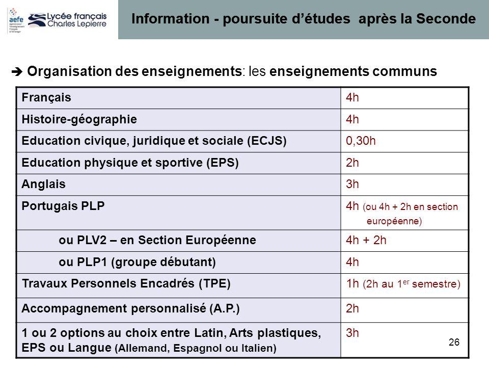 26 Français4h Histoire-géographie4h Education civique, juridique et sociale (ECJS)0,30h Education physique et sportive (EPS)2h Anglais3h Portugais PLP