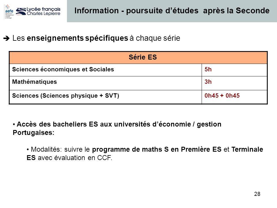 28 Série ES Sciences économiques et Sociales5h Mathématiques3h Sciences (Sciences physique + SVT)0h45 + 0h45 Les enseignements spécifiques à chaque sé