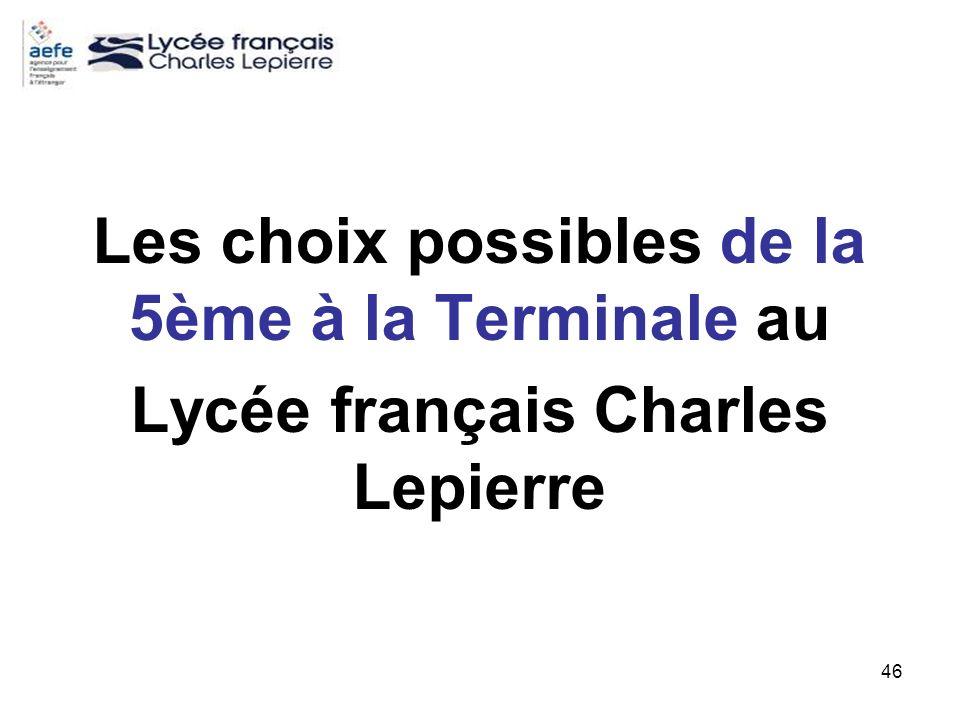 46 Les choix possibles de la 5ème à la Terminale au Lycée français Charles Lepierre