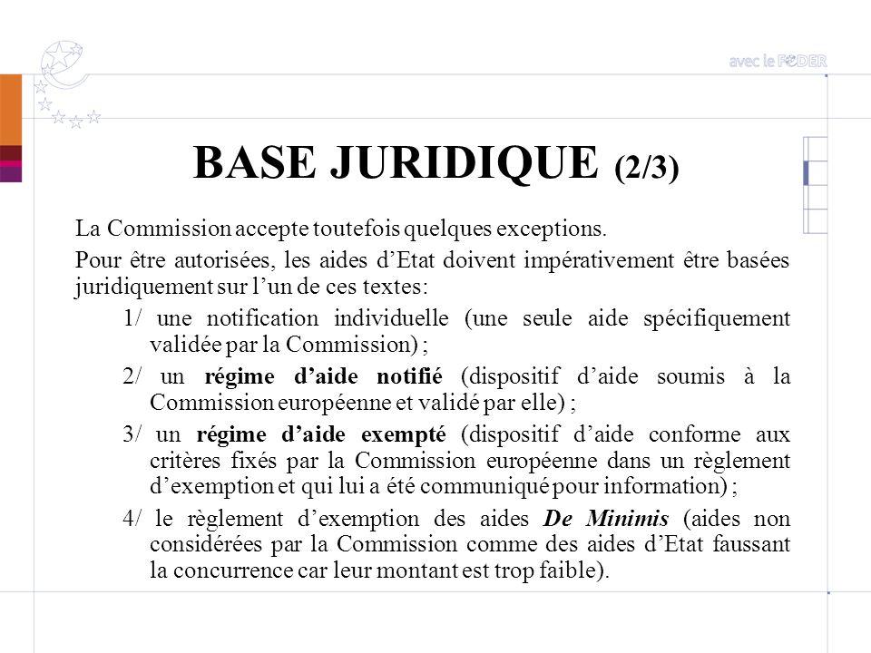 BASE JURIDIQUE (2/3) La Commission accepte toutefois quelques exceptions. Pour être autorisées, les aides dEtat doivent impérativement être basées jur