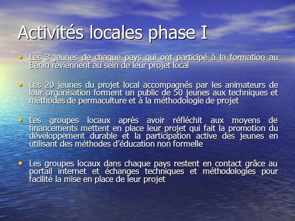 Activités locales phase I Les 3 jeunes de chaque pays qui ont participé à la formation au Bénin reviennent au sein de leur projet local Les 3 jeunes d