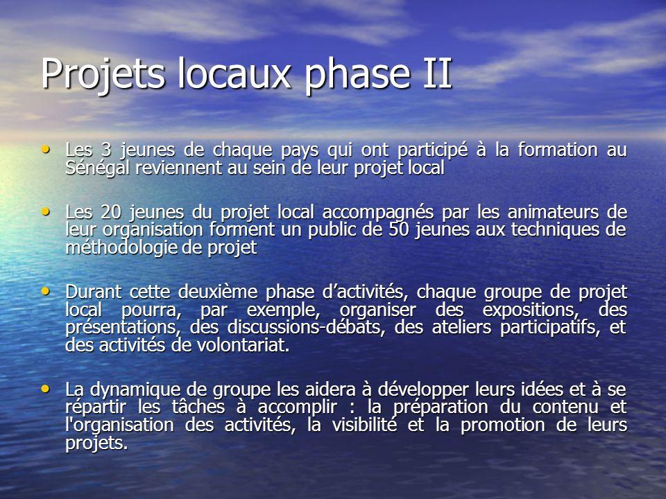 Projets locaux phase II Les 3 jeunes de chaque pays qui ont participé à la formation au Sénégal reviennent au sein de leur projet local Les 3 jeunes d