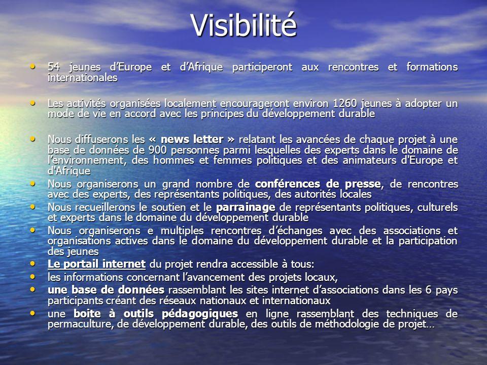 Visibilité 54 jeunes dEurope et dAfrique participeront aux rencontres et formations internationales 54 jeunes dEurope et dAfrique participeront aux re