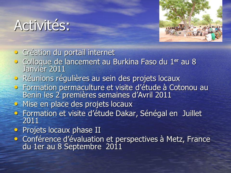 Activités: Création du portail internet Création du portail internet Colloque de lancement au Burkina Faso du 1 er au 8 Janvier 2011 Colloque de lance