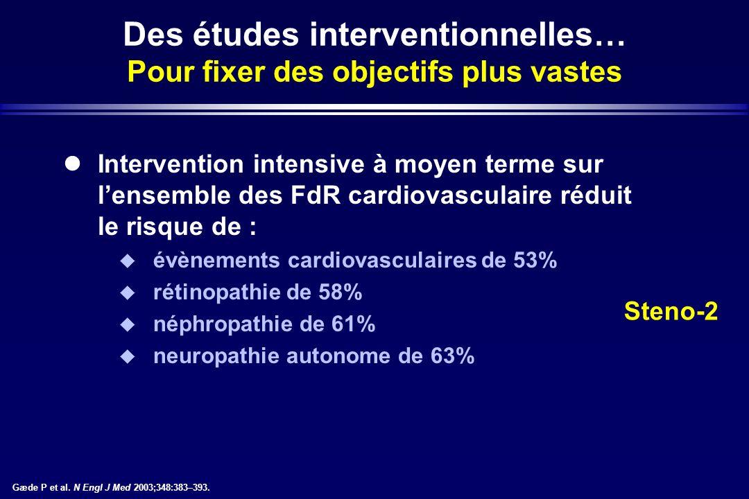 Des études interventionnelles… Pour fixer des objectifs plus vastes Intervention intensive à moyen terme sur lensemble des FdR cardiovasculaire réduit
