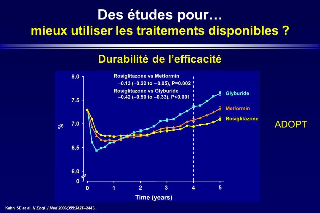 Des études pour… mieux utiliser les traitements disponibles ? Durabilité de lefficacité Kahn SE et al. N Engl J Med 2006;355:2427–2443. ADOPT