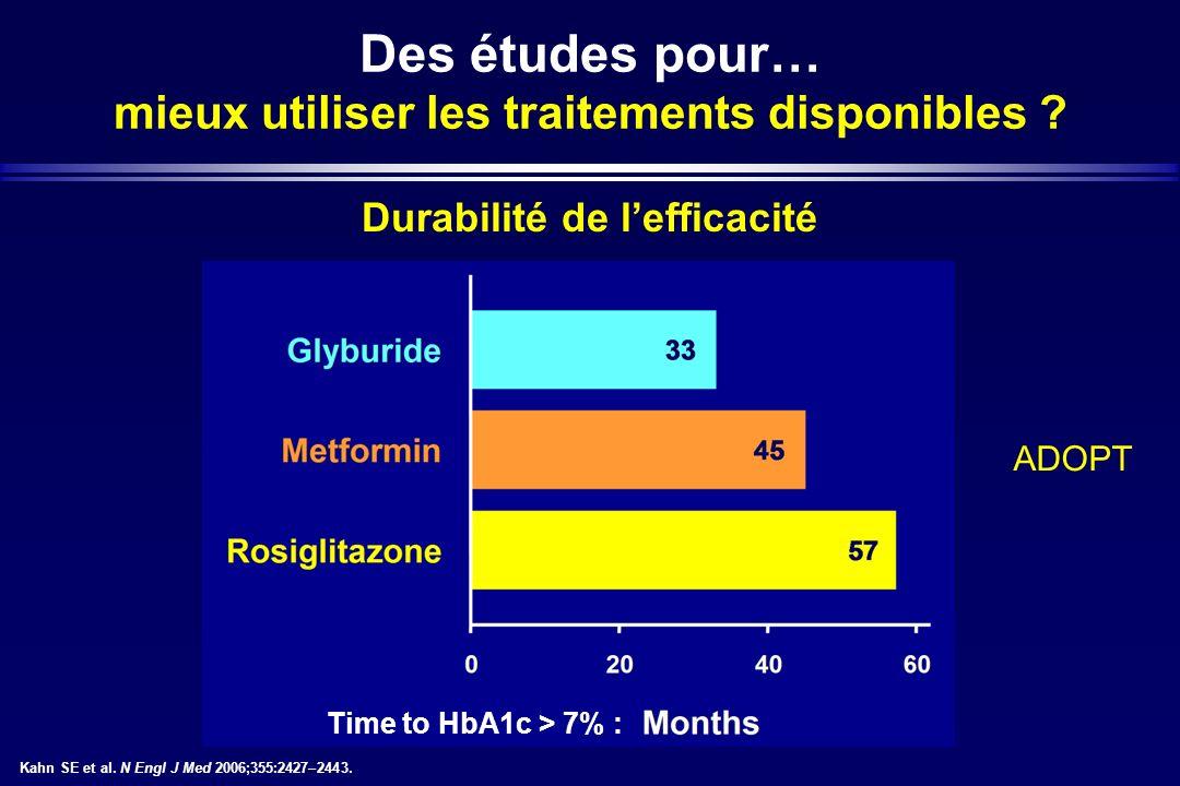 Des études pour… mieux utiliser les traitements disponibles ? Durabilité de lefficacité Kahn SE et al. N Engl J Med 2006;355:2427–2443. ADOPT Time to