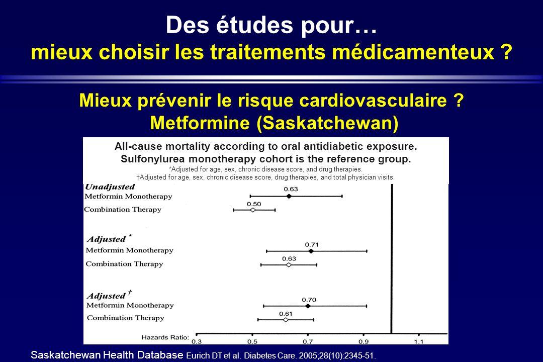 Des études pour… mieux choisir les traitements médicamenteux ? Mieux prévenir le risque cardiovasculaire ? Metformine (Saskatchewan) Saskatchewan Heal