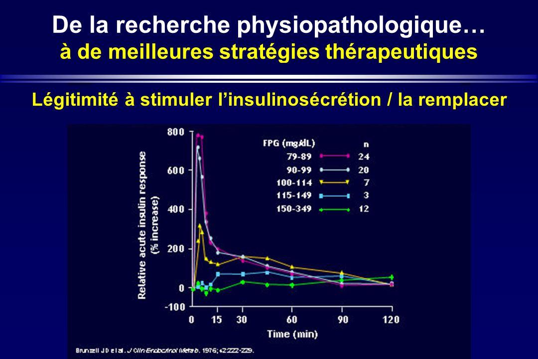 De la recherche physiopathologique… à de meilleures stratégies thérapeutiques Légitimité à stimuler linsulinosécrétion / la remplacer