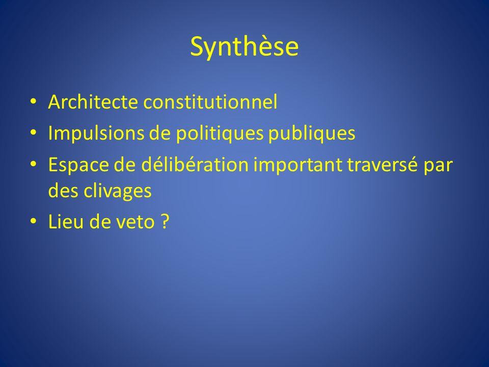 Synthèse Architecte constitutionnel Impulsions de politiques publiques Espace de délibération important traversé par des clivages Lieu de veto ?