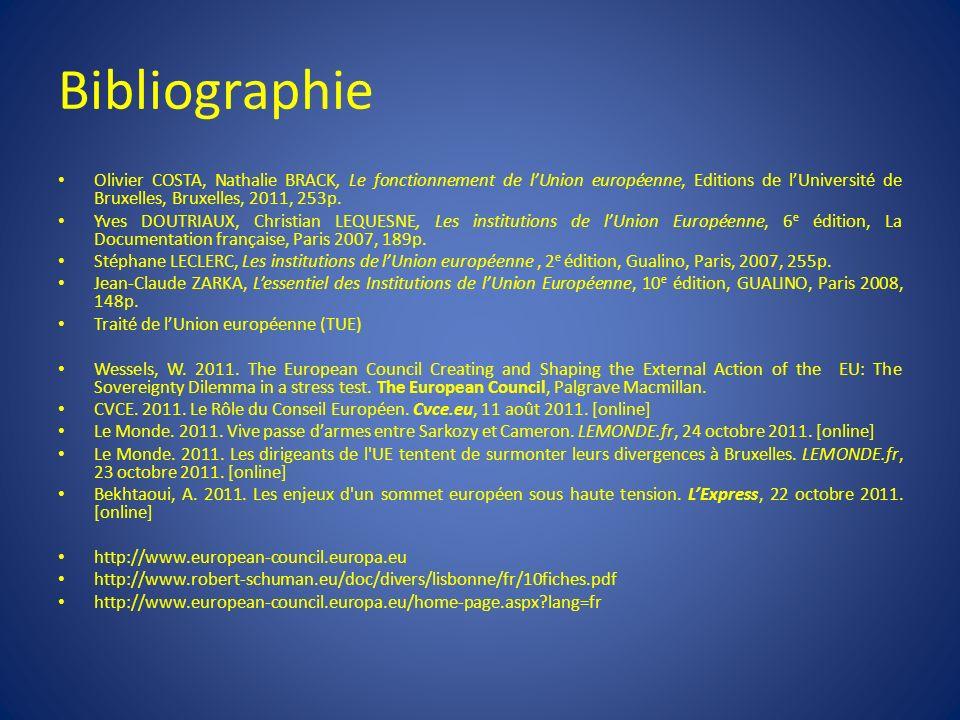 Bibliographie Olivier COSTA, Nathalie BRACK, Le fonctionnement de lUnion européenne, Editions de lUniversité de Bruxelles, Bruxelles, 2011, 253p. Yves