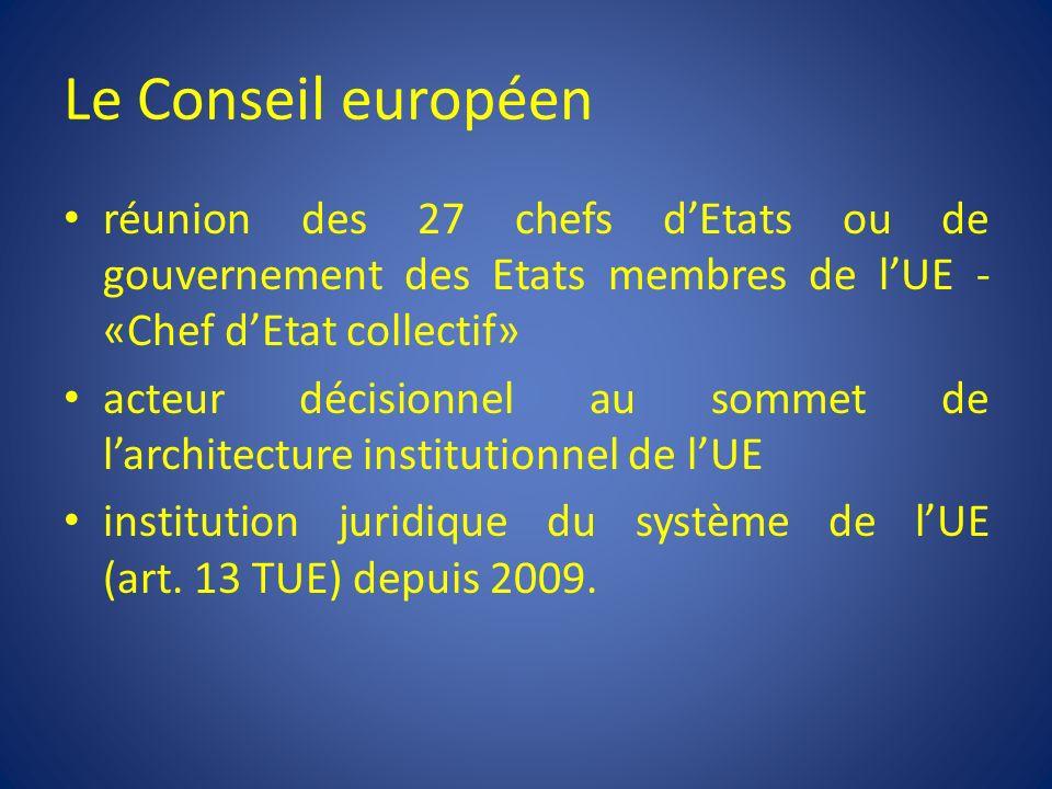 Le Conseil européen réunion des 27 chefs dEtats ou de gouvernement des Etats membres de lUE - «Chef dEtat collectif» acteur décisionnel au sommet de l