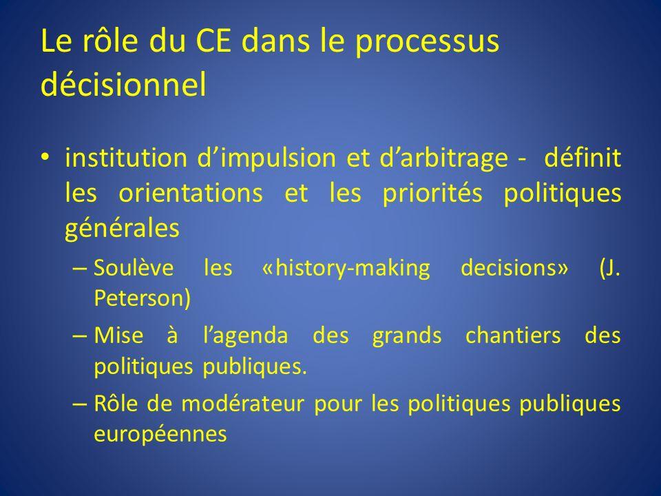 Le rôle du CE dans le processus décisionnel institution dimpulsion et darbitrage - définit les orientations et les priorités politiques générales – So