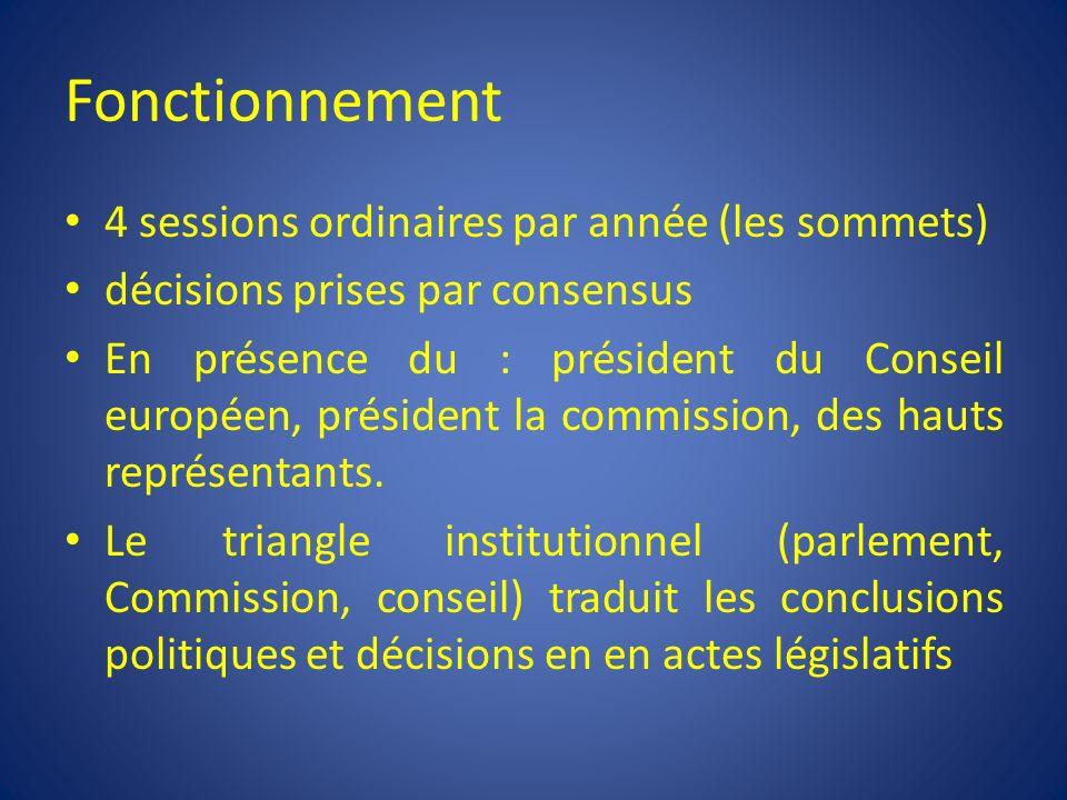 Fonctionnement 4 sessions ordinaires par année (les sommets) décisions prises par consensus En présence du : président du Conseil européen, président