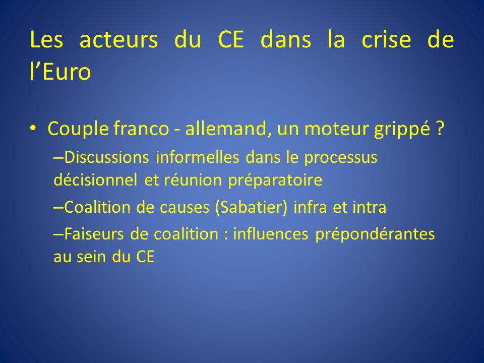 Couple franco - allemand, un moteur grippé ? – Discussions informelles dans le processus décisionnel et réunion préparatoire – Coalition de causes (Sa